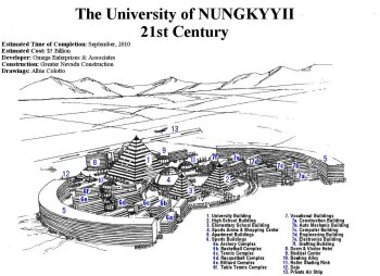 University of Nungkyyii